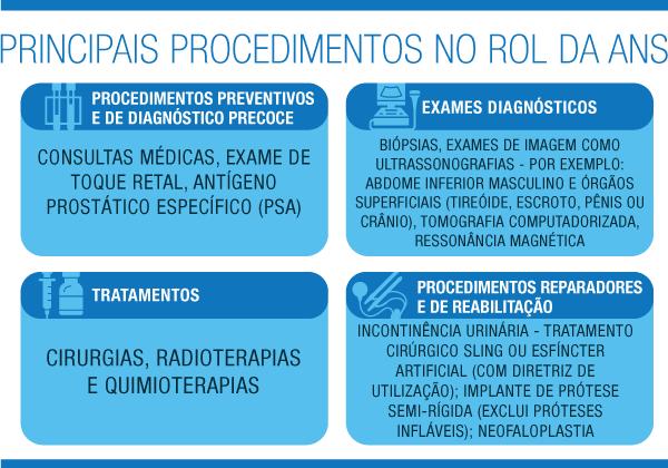 Info_Novembro_Azul